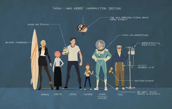 image - Concept art for the movie Wish I Was Here