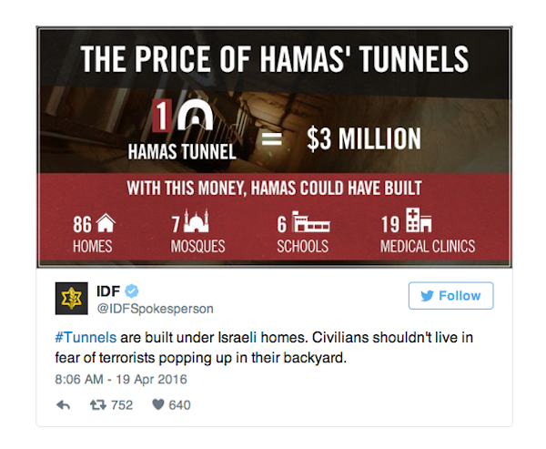 Anti-tunnel technology