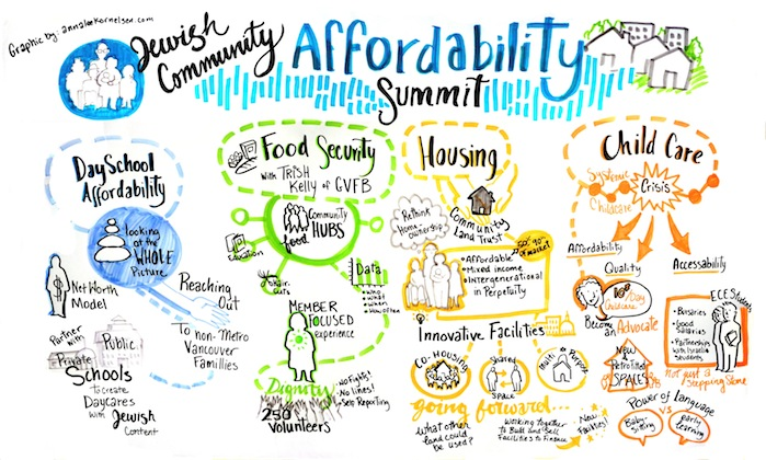 Tackling affordability issues