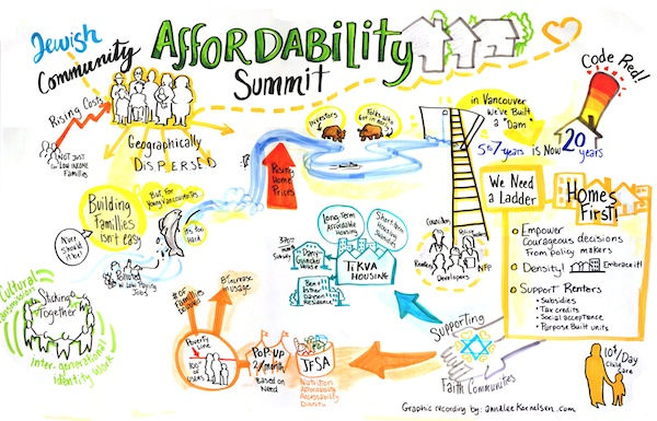 image - A graphic summary of the speakers' main points at the summit