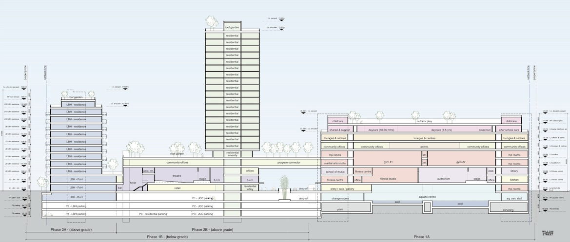 image - How the space in the three proposed new buildings might be used