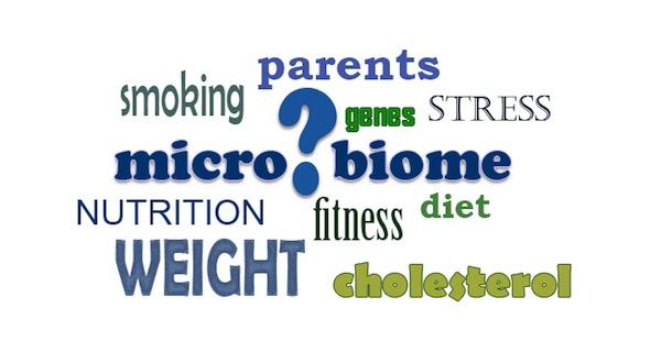 Genetics or lifestyle?
