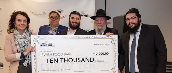 $10K to Jewish Food Bank