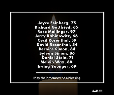 image - the names of those who were murdered in Pittsburgh shooting