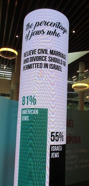 photo - Organizers didn't hide the disagreements between Israelis and Diaspora Jews