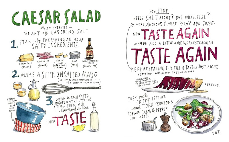 illustration - Salt Fat Acid Heat caesar salad made by Samin Nosrat, illustrated by Wendy MacNaughton